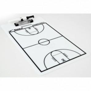Zmiany w przepisach gry w koszykówkę.