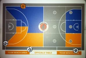 Oficjalne Interpretacje Przepisów Gry w Koszykówkę