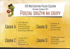 Podział na grupy MPS 2017